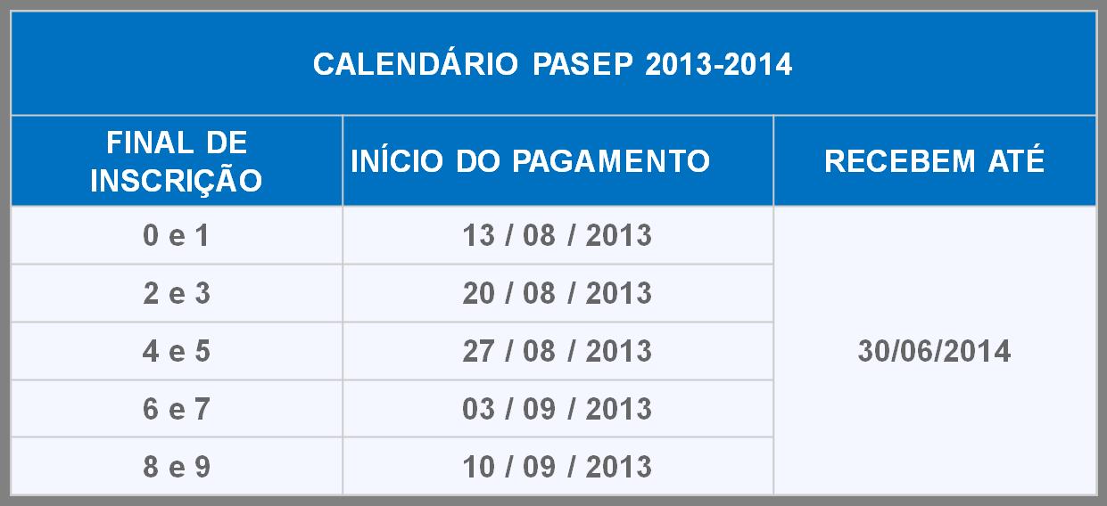 Calendário Pasep 2014