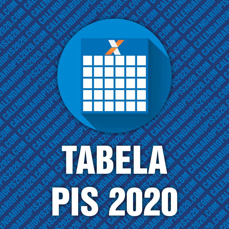 Tabela do Pis Pasep 2019/2020